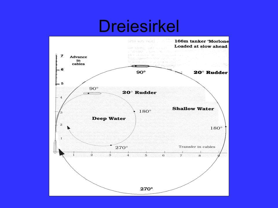 Dreiesirkel