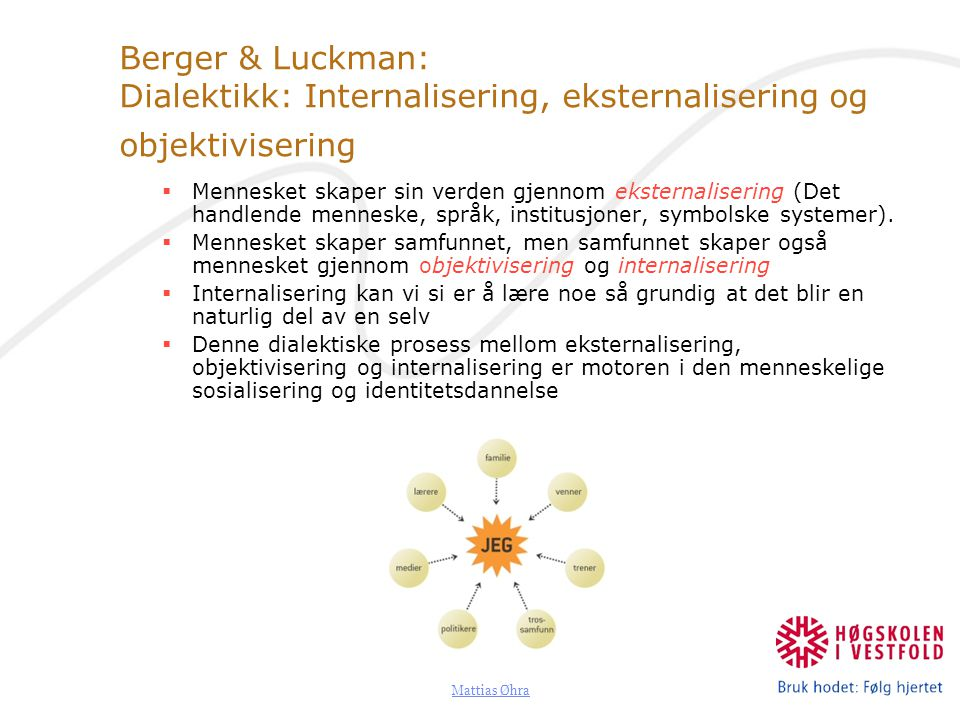 Berger & Luckman: Dialektikk: Internalisering, eksternalisering og objektivisering