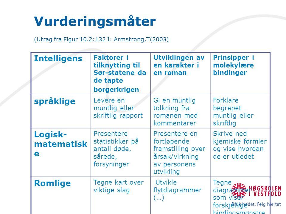 Vurderingsmåter (Utrag fra Figur 10.2:132 I: Armstrong,T(2003)