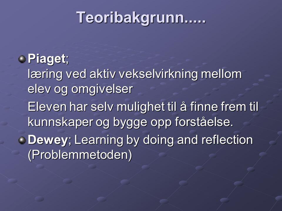 Teoribakgrunn..... Piaget; læring ved aktiv vekselvirkning mellom elev og omgivelser.