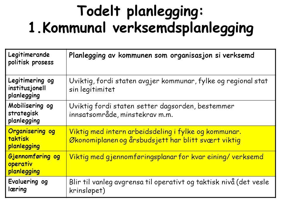 Todelt planlegging: 1.Kommunal verksemdsplanlegging