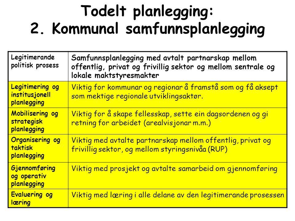 Todelt planlegging: 2. Kommunal samfunnsplanlegging