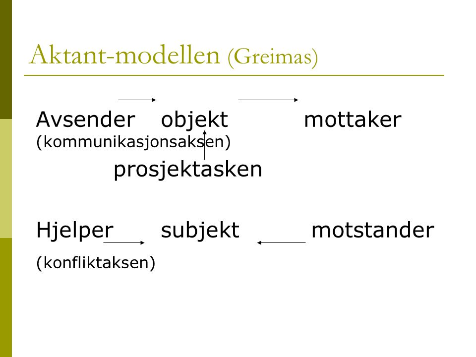 Aktant-modellen (Greimas)