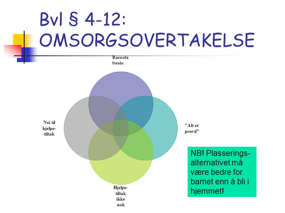 Bvl § 4-12: OMSORGSOVERTAKELSE