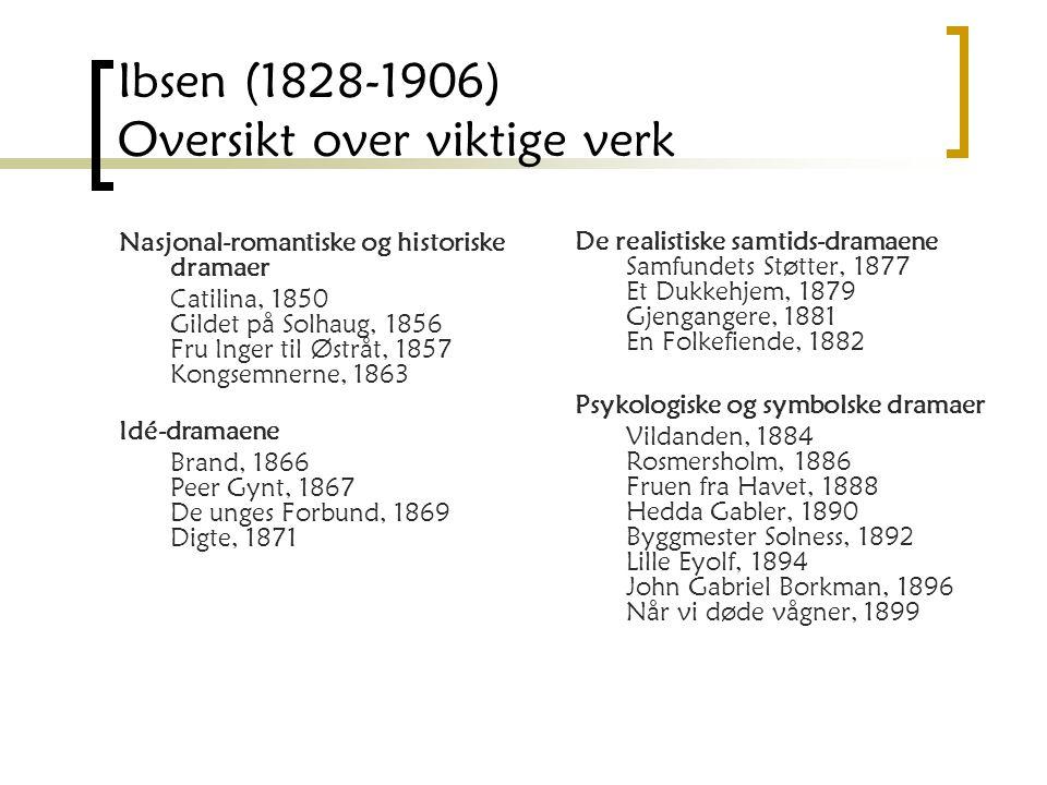 Ibsen (1828-1906) Oversikt over viktige verk