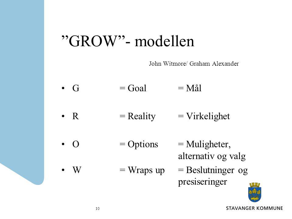 GROW - modellen John Witmore/ Graham Alexander