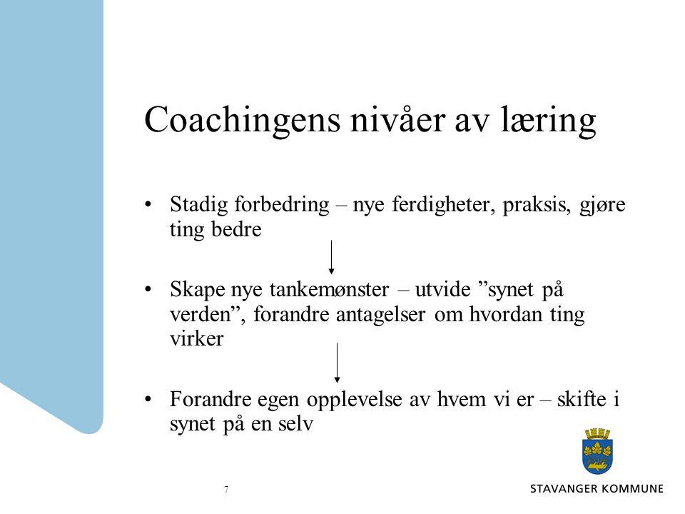Coachingens nivåer av læring
