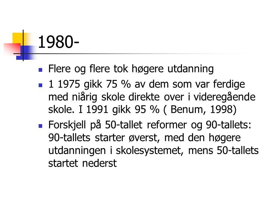 1980- Flere og flere tok høgere utdanning