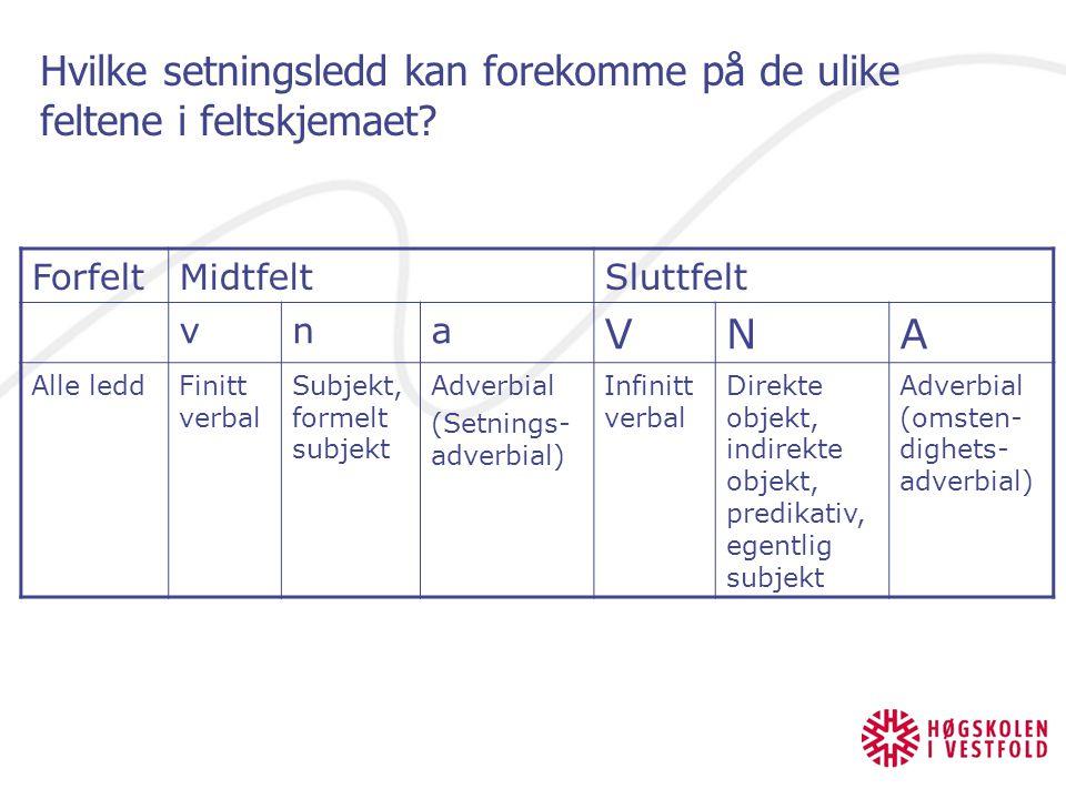 Hvilke setningsledd kan forekomme på de ulike feltene i feltskjemaet