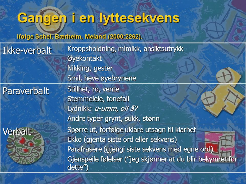 Gangen i en lyttesekvens ifølge Schei, Bærheim, Meland (2000:2262).