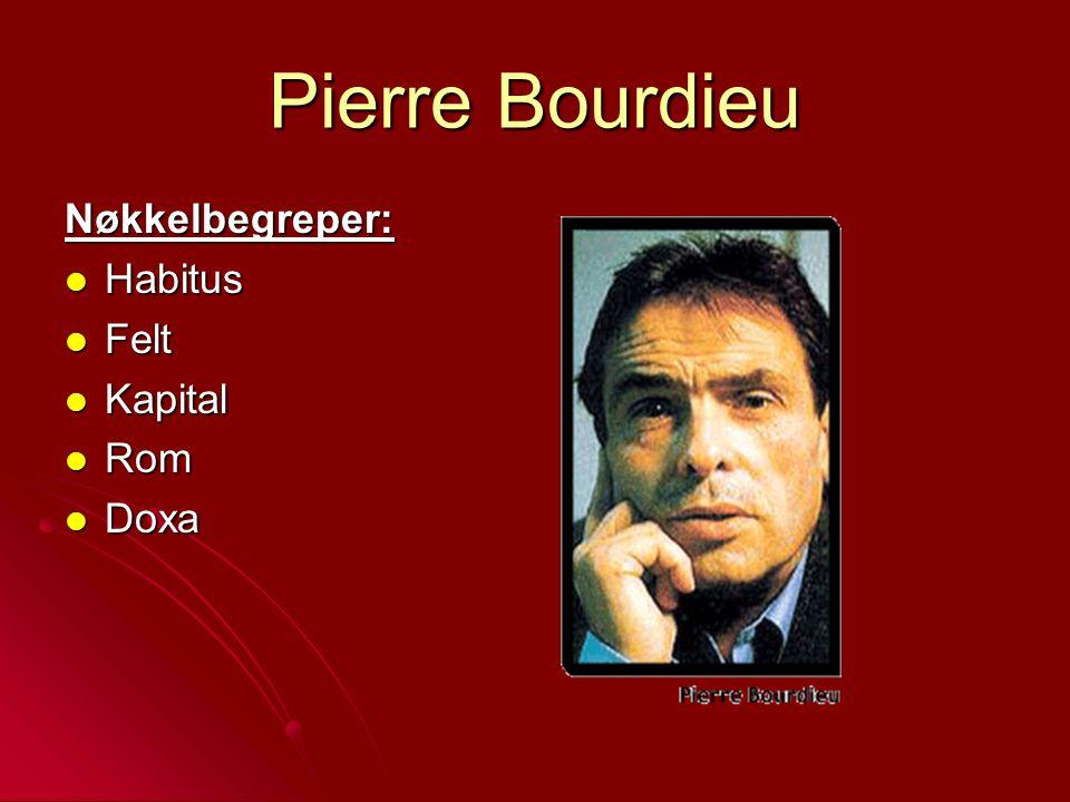 Pierre Bourdieu Nøkkelbegreper: Habitus Felt Kapital Rom Doxa