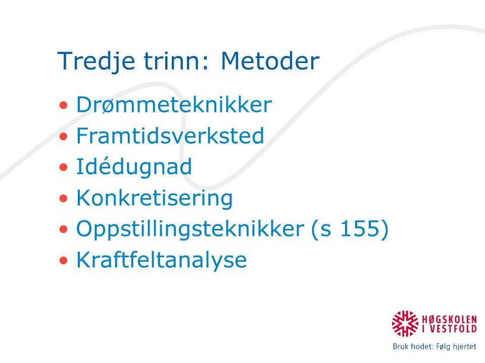 Tredje trinn: Metoder Drømmeteknikker Framtidsverksted Idédugnad