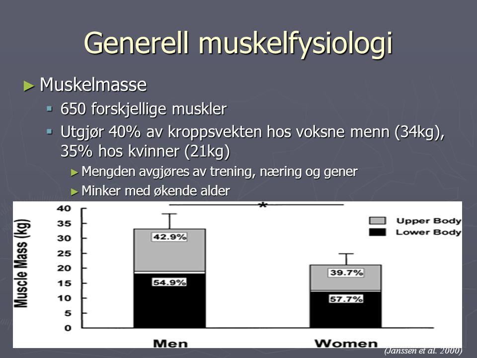 Generell muskelfysiologi