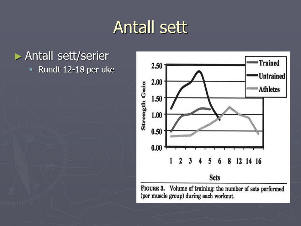 Antall sett Antall sett/serier Rundt 12-18 per uke