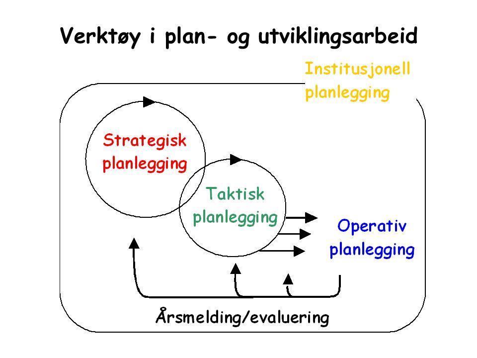 Verktøy i plan- og utviklingsarbeid