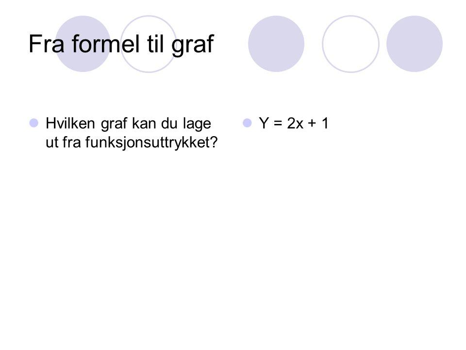 Fra formel til graf Hvilken graf kan du lage ut fra funksjonsuttrykket Y = 2x + 1