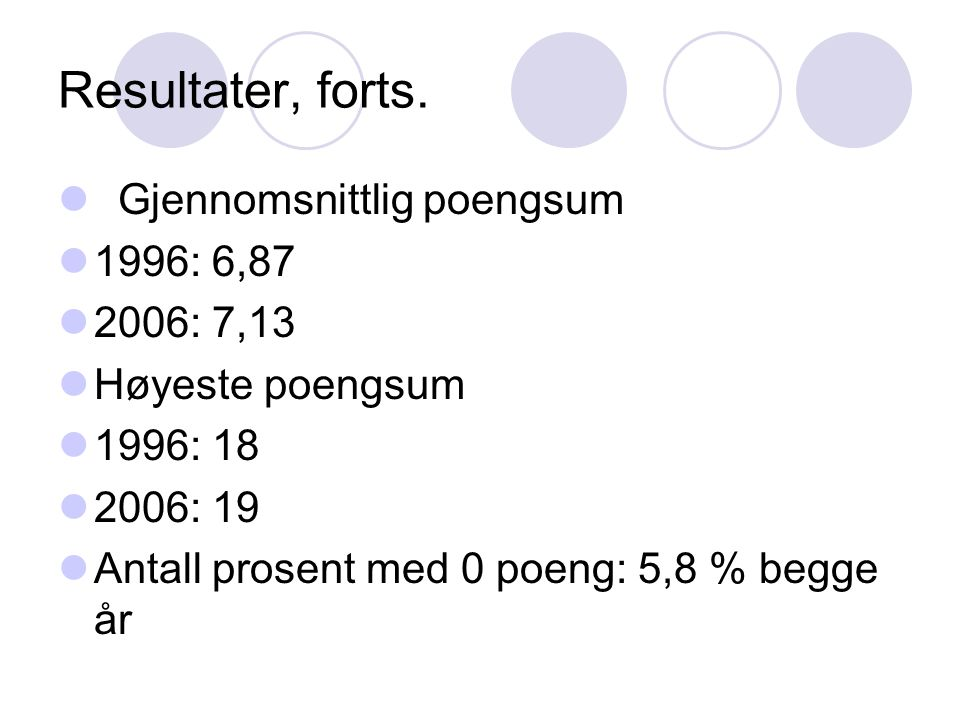 Resultater, forts. Gjennomsnittlig poengsum 1996: 6,87 2006: 7,13