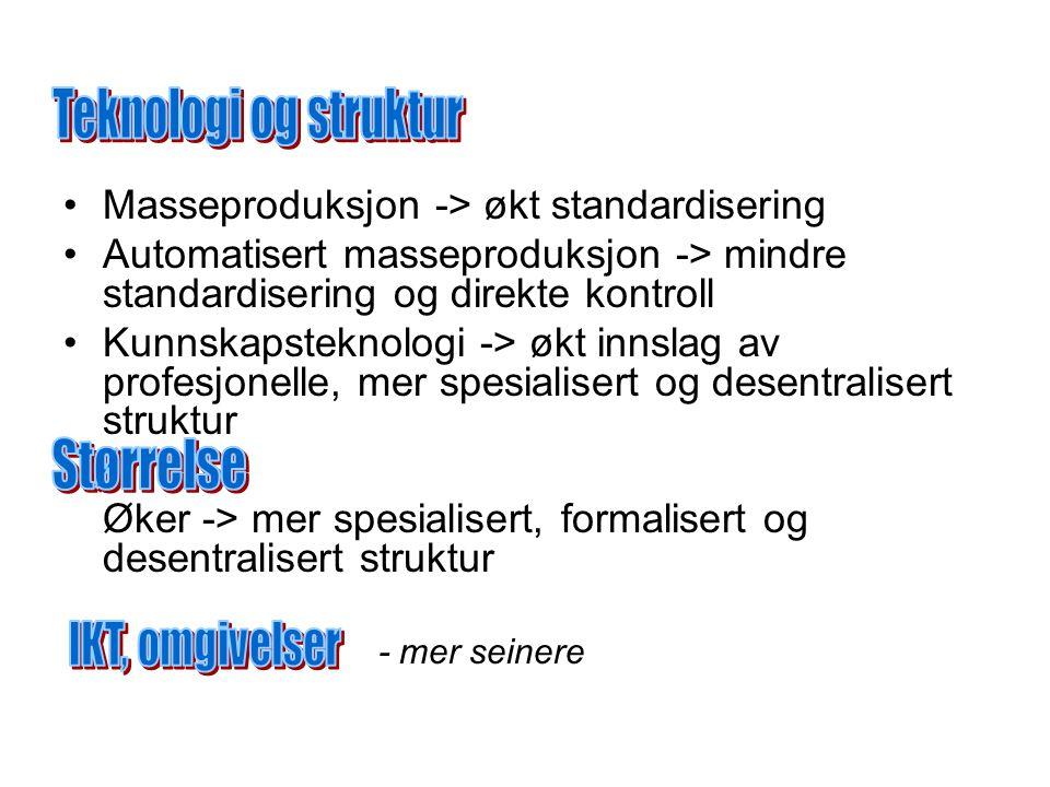 Teknologi og struktur Størrelse