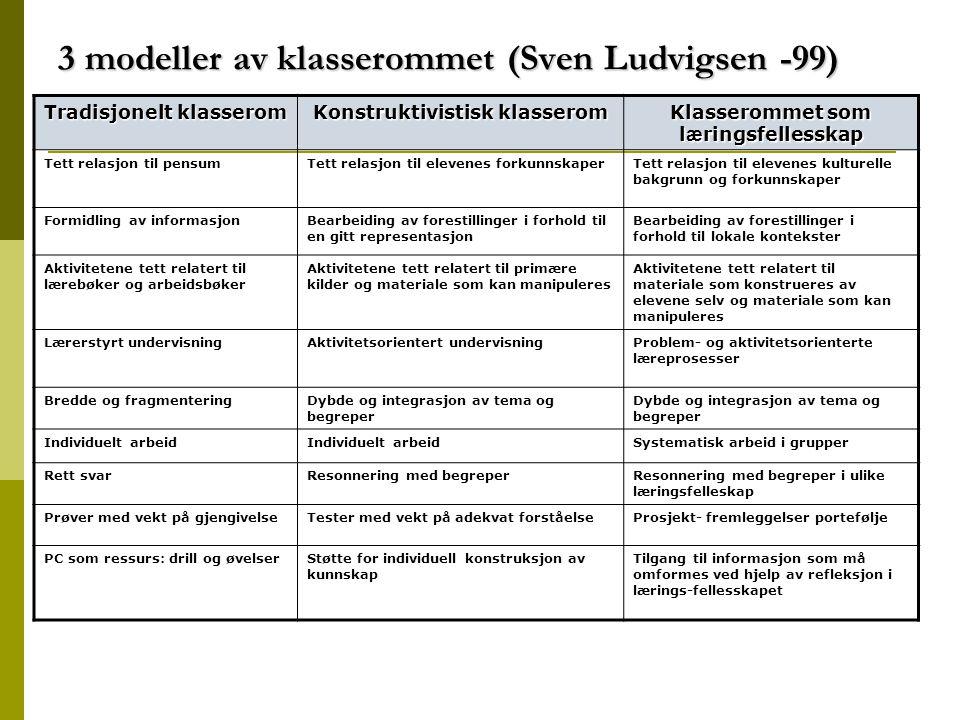 3 modeller av klasserommet (Sven Ludvigsen -99)