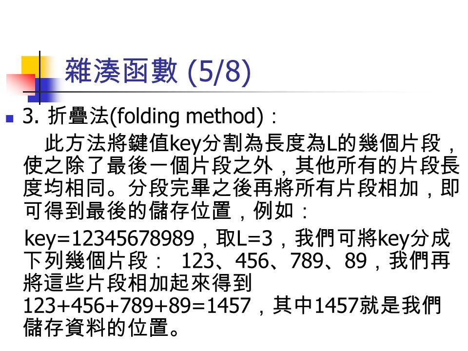 雜湊函數 (5/8) 3. 折疊法(folding method):