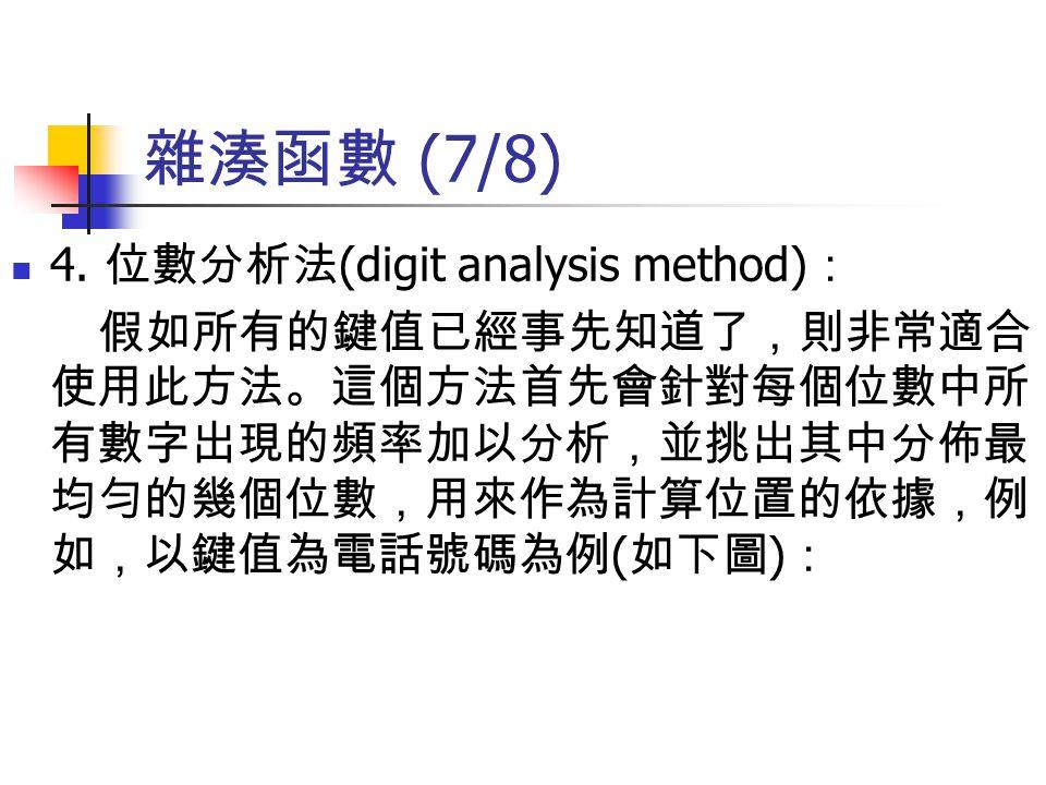 雜湊函數 (7/8) 4. 位數分析法(digit analysis method):