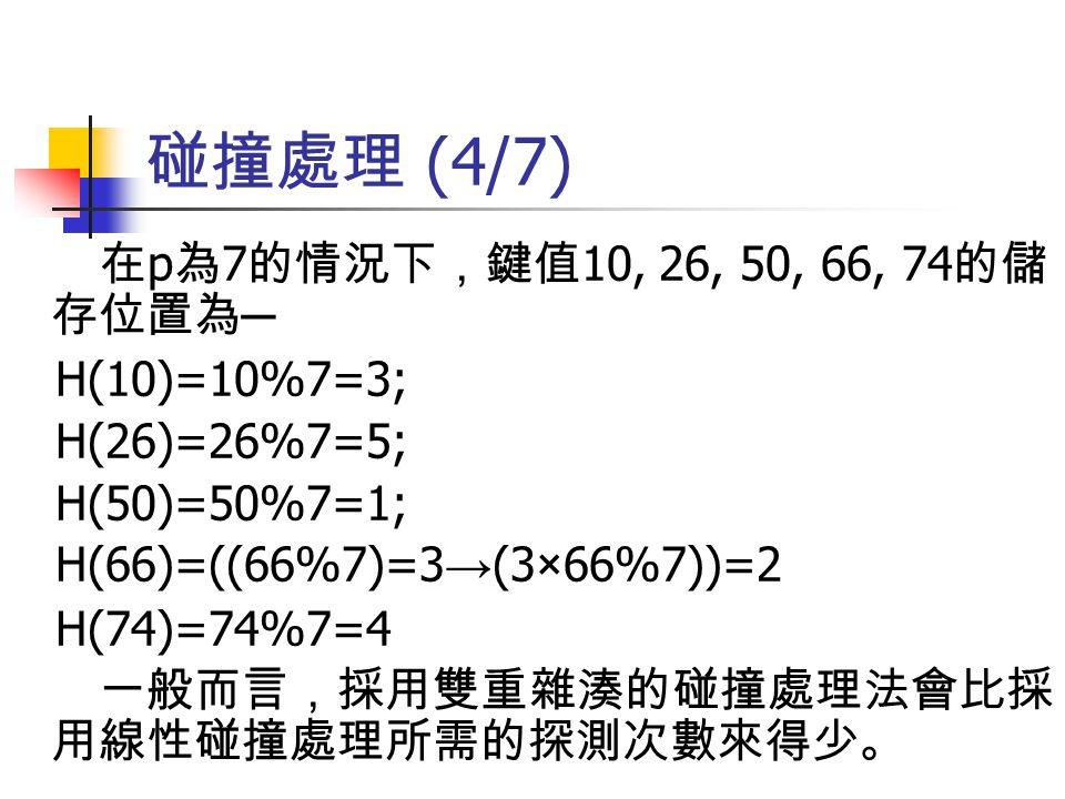 碰撞處理 (4/7) 在p為7的情況下,鍵值10, 26, 50, 66, 74的儲存位置為─ H(10)=10%7=3;