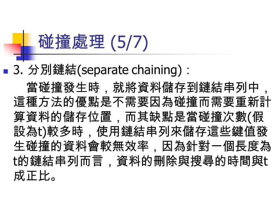 碰撞處理 (5/7) 3. 分別鏈結(separate chaining):