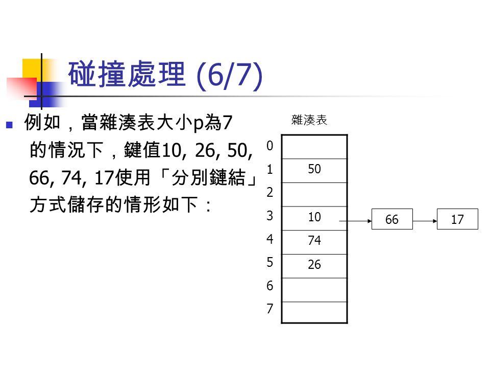 碰撞處理 (6/7) 例如,當雜湊表大小p為7 的情況下,鍵值10, 26, 50, 66, 74, 17使用「分別鏈結」