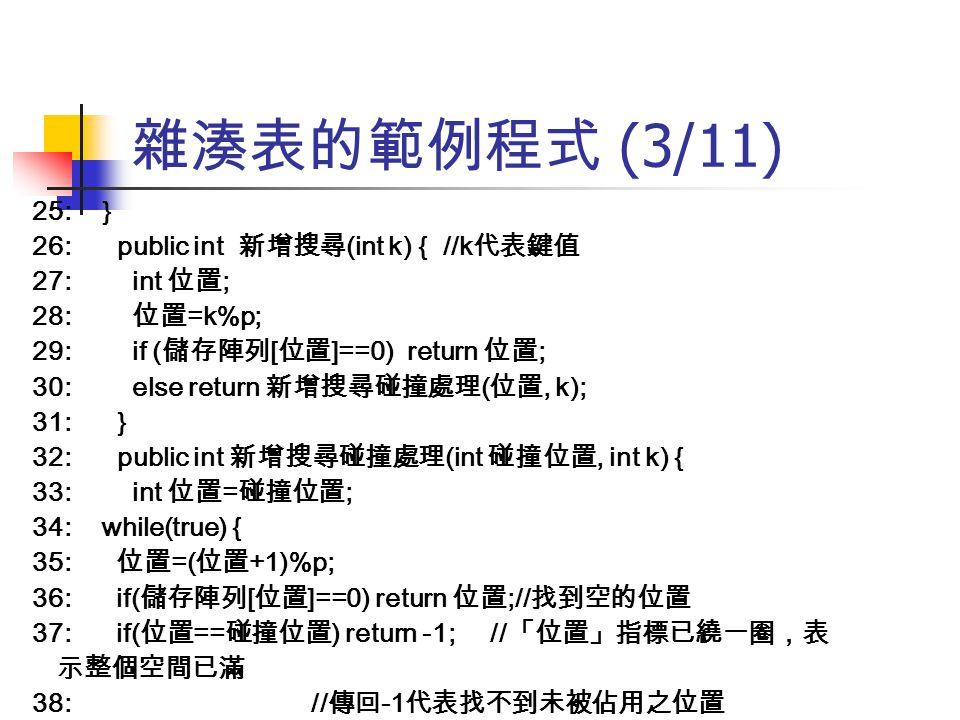 雜湊表的範例程式 (3/11) 25: } 26: public int 新增搜尋(int k) { //k代表鍵值 27: int 位置;
