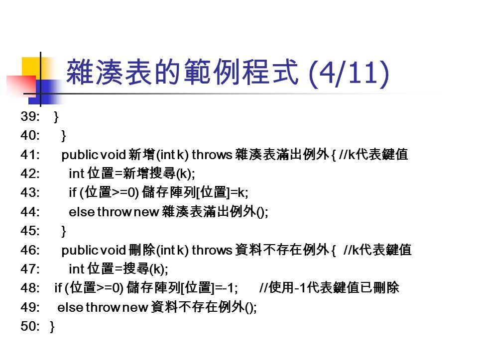 雜湊表的範例程式 (4/11) 39: } 40: } 41: public void 新增(int k) throws 雜湊表滿出例外 { //k代表鍵值. 42: int 位置=新增搜尋(k);
