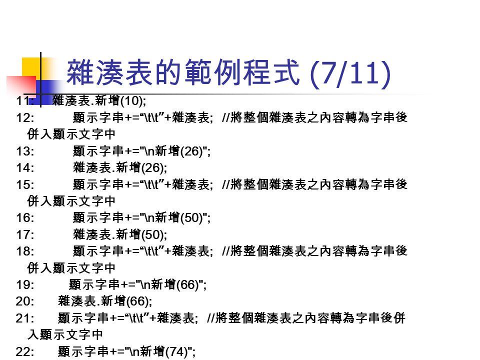 雜湊表的範例程式 (7/11) 11: 雜湊表.新增(10); 12: 顯示字串+= \t\t +雜湊表; //將整個雜湊表之內容轉為字串後