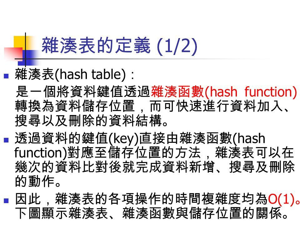 雜湊表的定義 (1/2) 雜湊表(hash table):