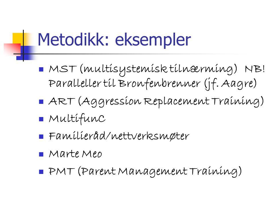 Metodikk: eksempler MST (multisystemisk tilnærming) NB! Paralleller til Bronfenbrenner (jf. Aagre)