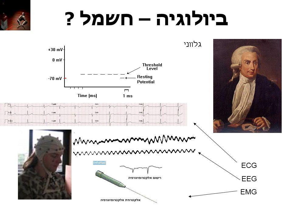 ביולוגיה – חשמל גלווני ECG EEG EMG
