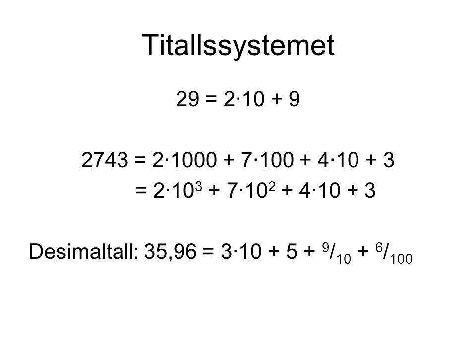 Titallssystemet 29 = 2∙10 + 9 2743 = 2∙1000 + 7∙100 + 4∙10 + 3