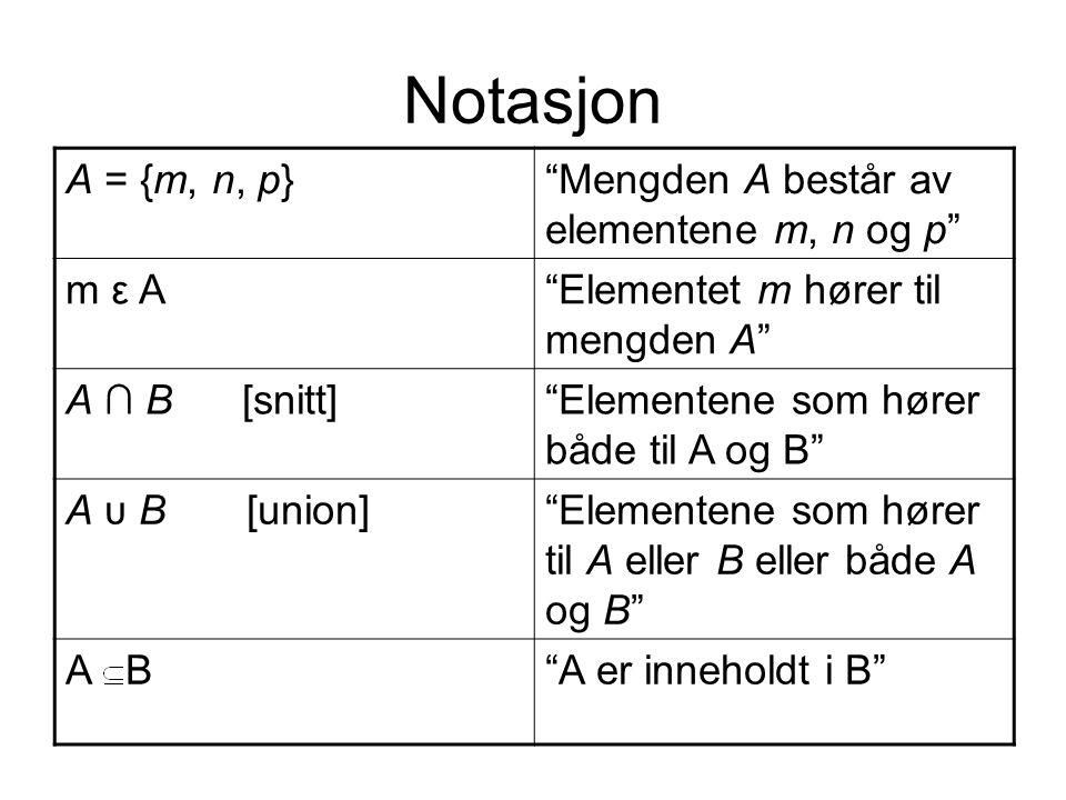 Notasjon A = {m, n, p} Mengden A består av elementene m, n og p