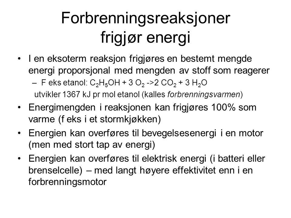 Forbrenningsreaksjoner frigjør energi