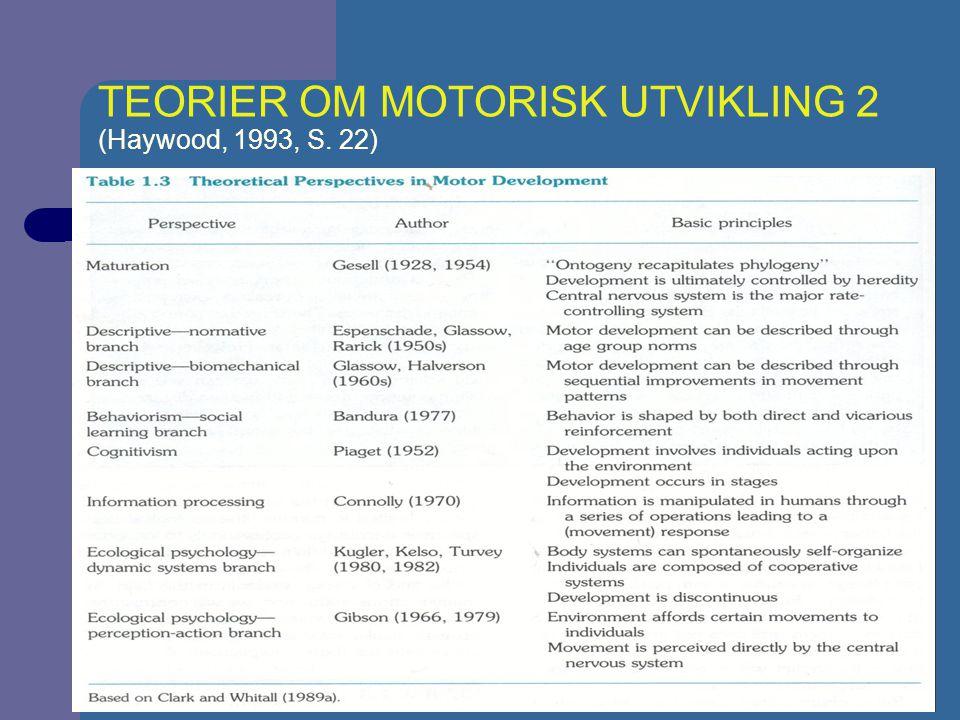 TEORIER OM MOTORISK UTVIKLING 2 (Haywood, 1993, S. 22)