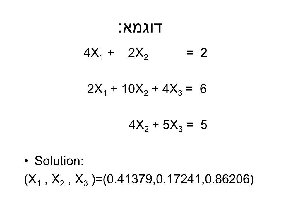 דוגמא: 4X1 + 2X2 = 2 2X1 + 10X2 + 4X3 = 6 4X2 + 5X3 = 5 Solution: