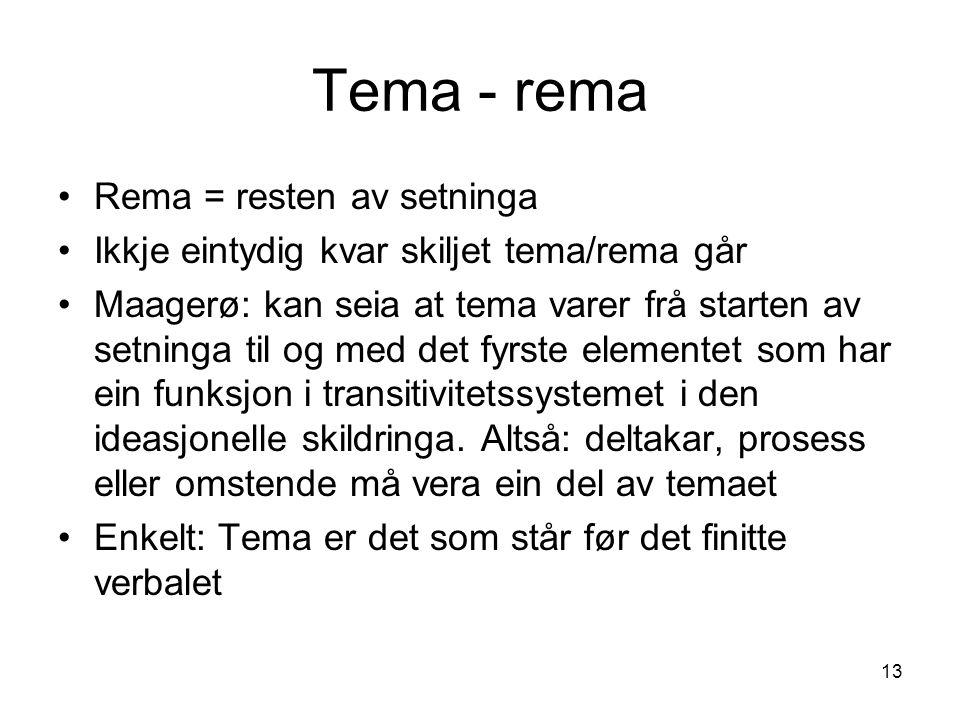 Tema - rema Rema = resten av setninga
