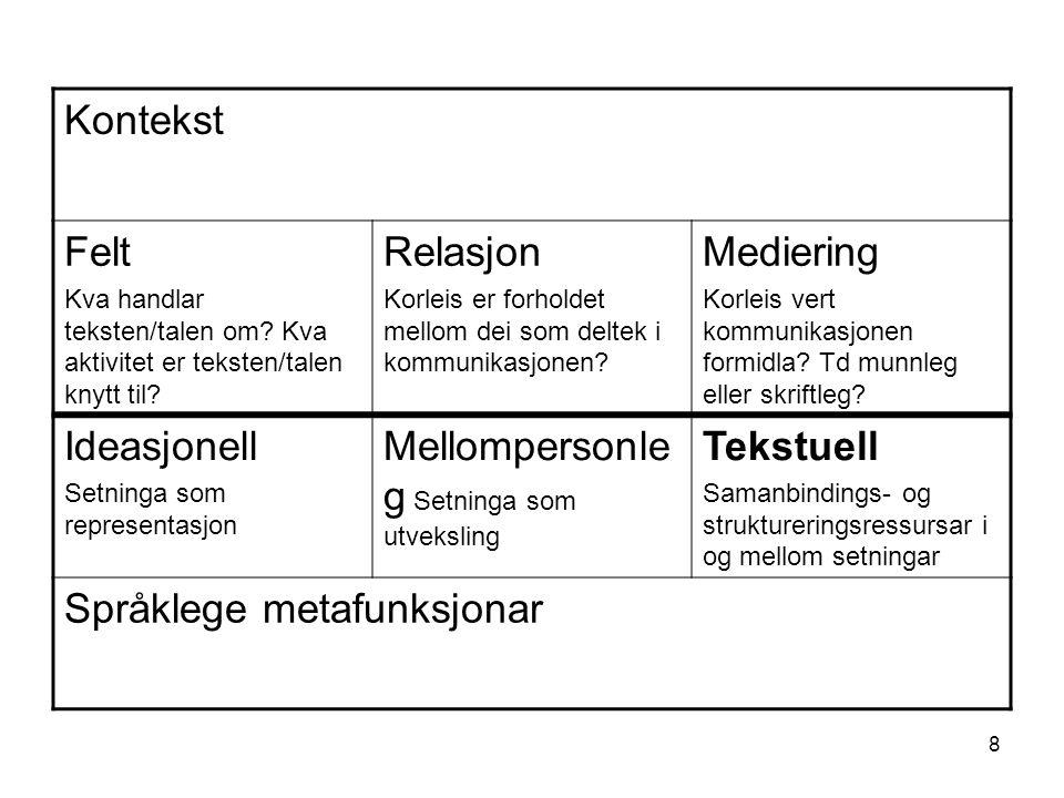 Mellompersonleg Setninga som utveksling Tekstuell