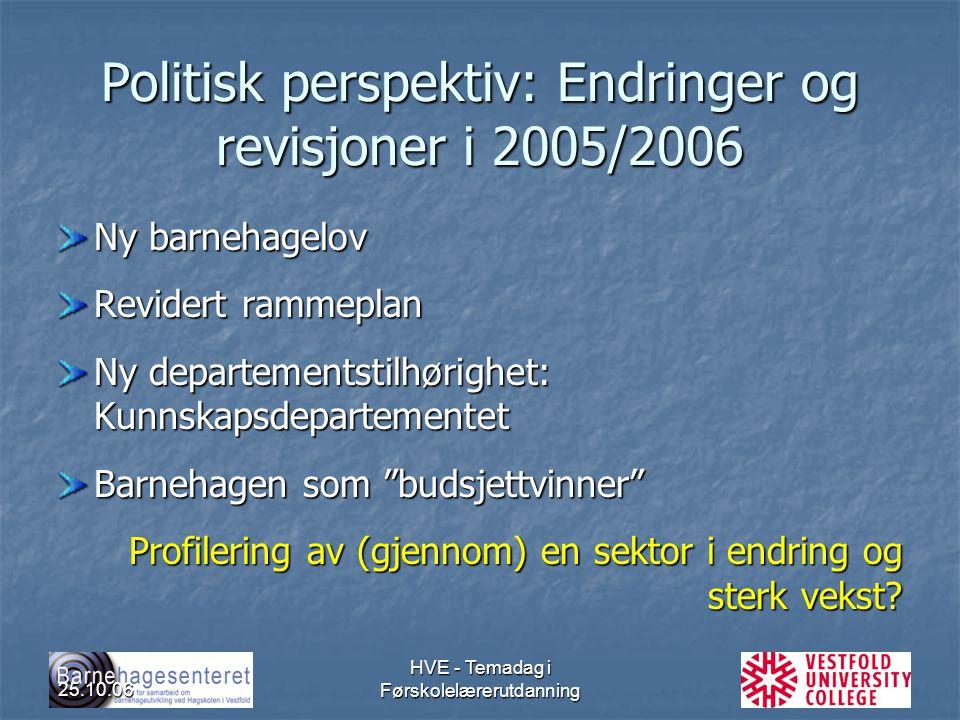 Politisk perspektiv: Endringer og revisjoner i 2005/2006