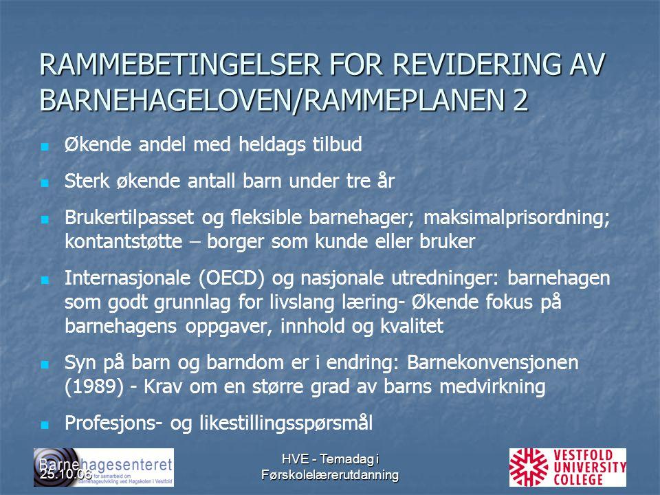 RAMMEBETINGELSER FOR REVIDERING AV BARNEHAGELOVEN/RAMMEPLANEN 2
