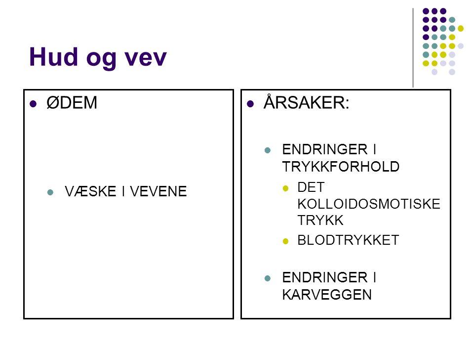 Hud og vev ØDEM ÅRSAKER: ENDRINGER I TRYKKFORHOLD VÆSKE I VEVENE