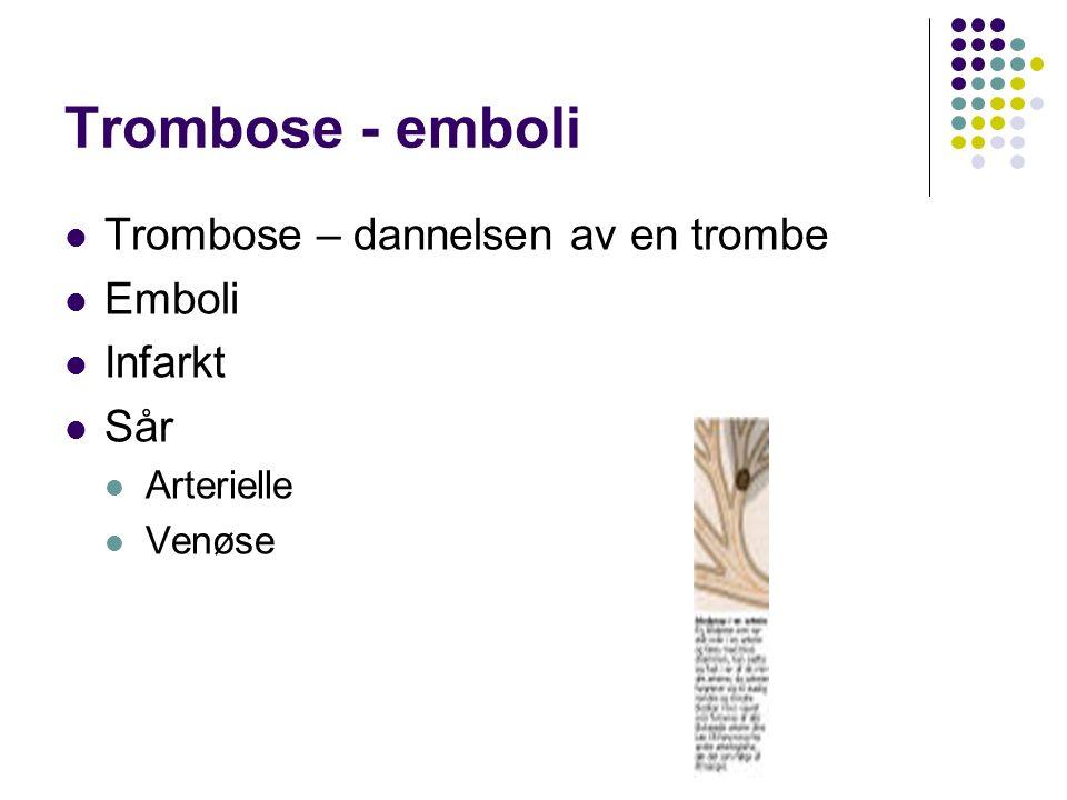 Trombose - emboli Trombose – dannelsen av en trombe Emboli Infarkt Sår
