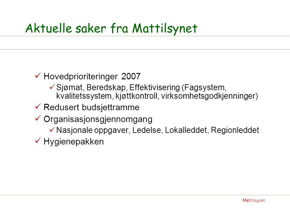 Aktuelle saker fra Mattilsynet