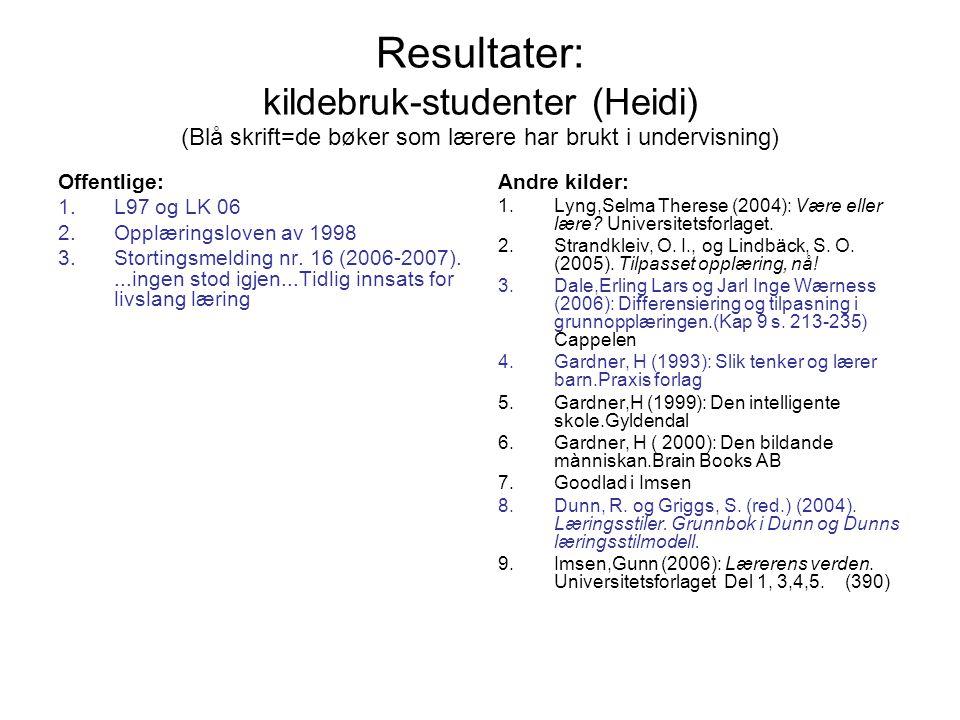 Resultater: kildebruk-studenter (Heidi) (Blå skrift=de bøker som lærere har brukt i undervisning)