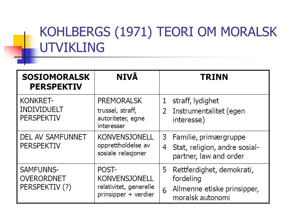 KOHLBERGS (1971) TEORI OM MORALSK UTVIKLING