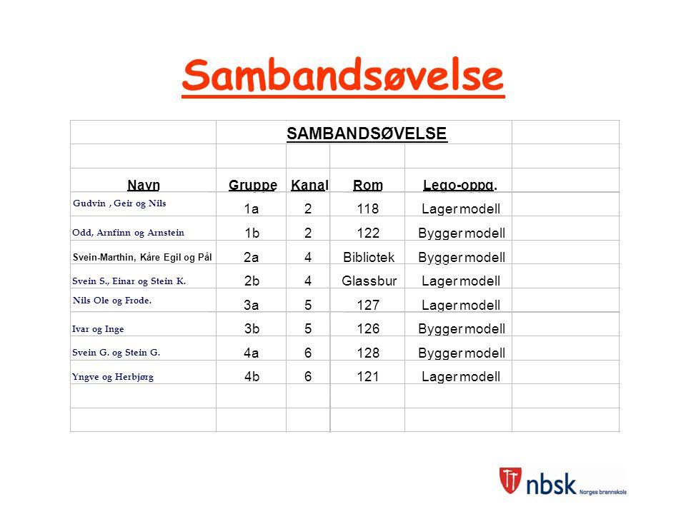 Sambandsøvelse SAMBANDSØVELSE Navn Gruppe Kanal Rom Lego-oppg. 1a 2