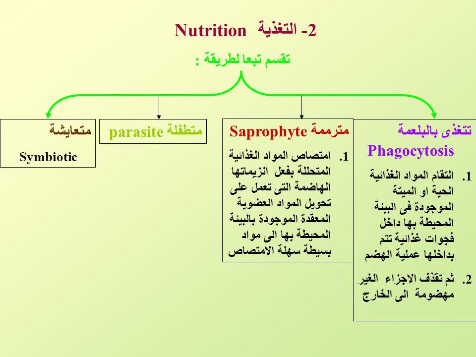 2- التغذية Nutrition تقسم تبعا لطريقة : متعايشة متطفلة parasite